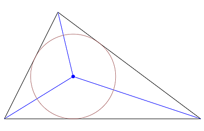 incircle of triangle